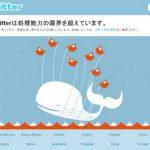 Twitter くじら